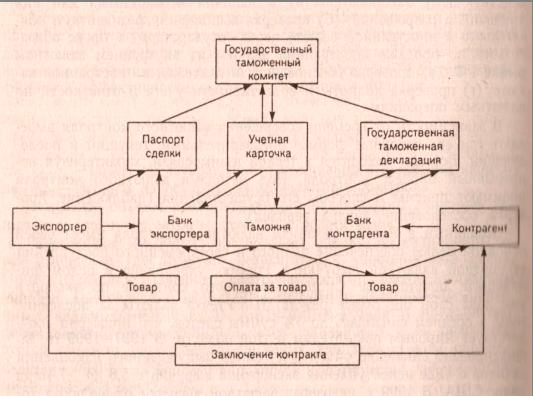 Схема общего валютного