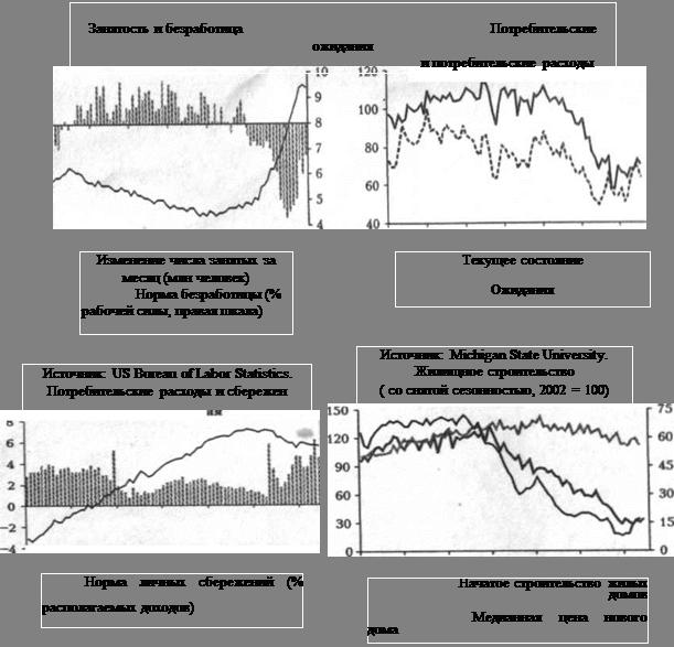 Курсовая работа Характеристика и оценка качества корпоративного  2003 2004 2005 2006 2007 2008 2009