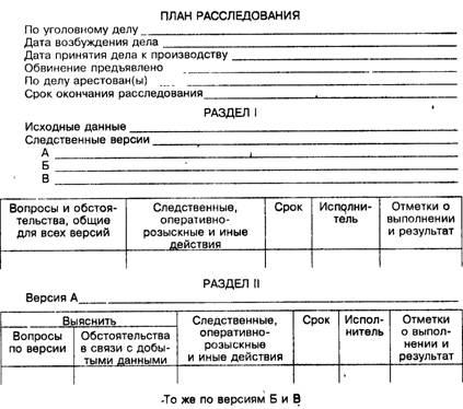 образец план расследования преступления