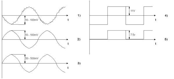 Рис. 3.1 Структурная схема