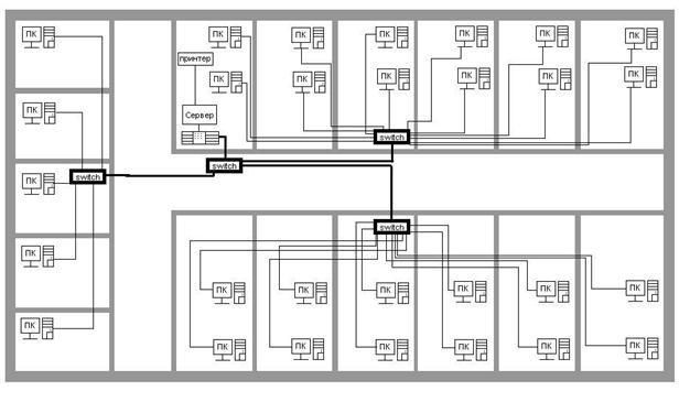 Курсовая работа Разработка локальной вычислительной сети ЛВС  Приложение
